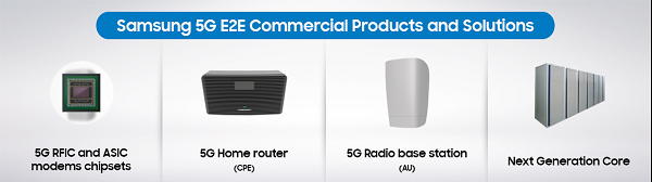 Samsung 5G e2e products