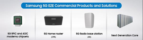 Samsung 5G e2e products