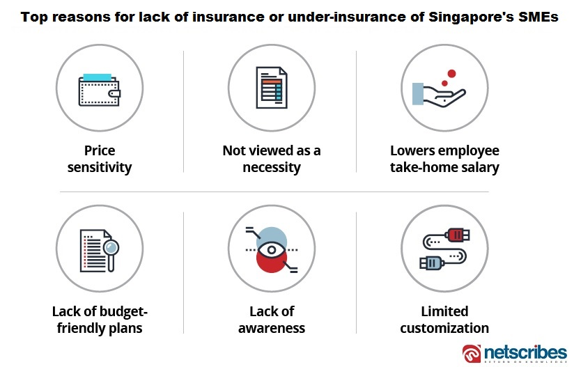 sme insurance in singapore