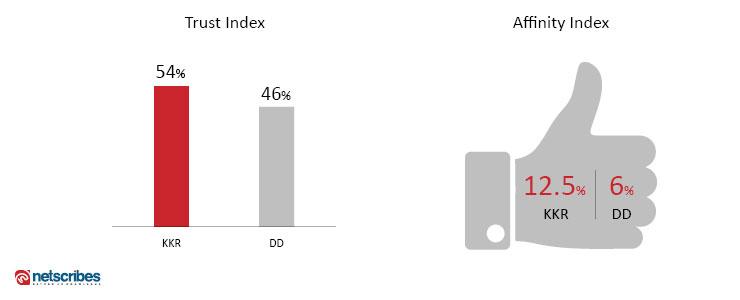 trust-affinity-index