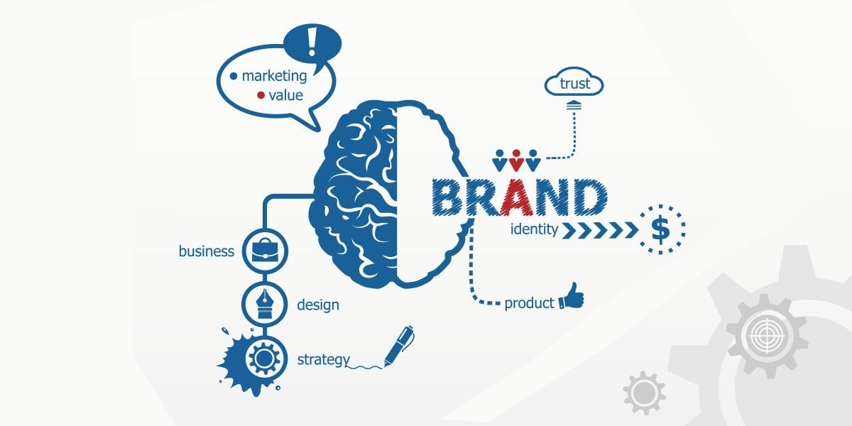 measuring brand health