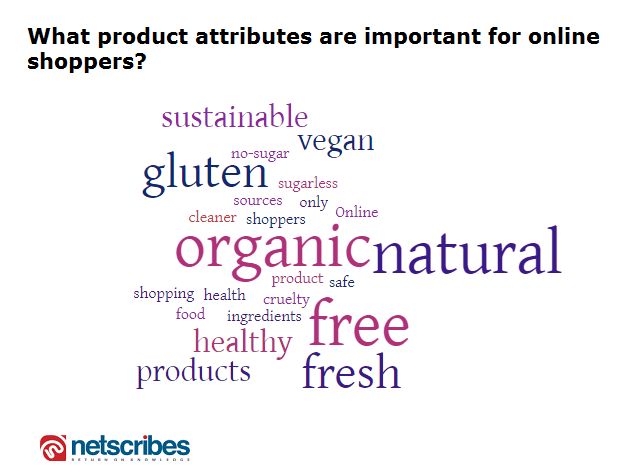 FMCG product attributes
