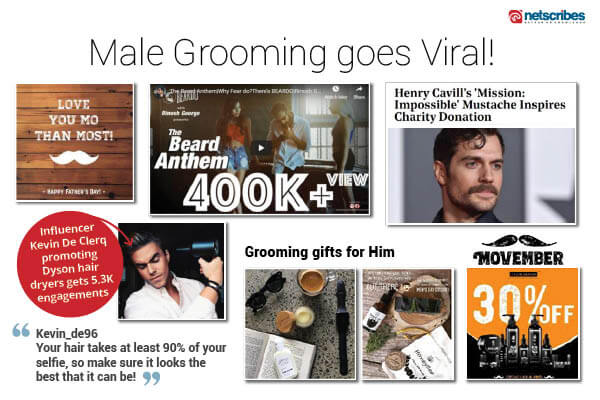 Male grooming social media promotion trends