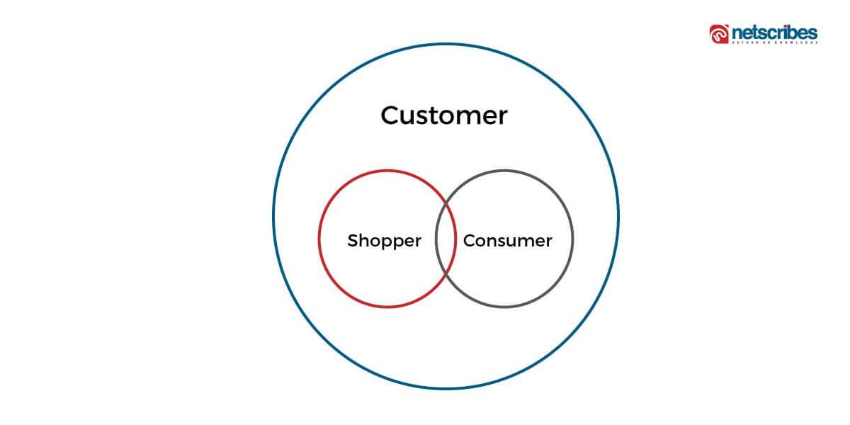 Consumer-vs-Customer-1