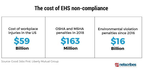 Cost-of-EHS-non-compliance