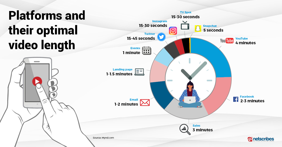 Video as a type of content marketing