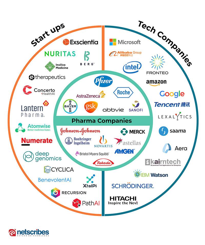 Pharma_companies high resolution