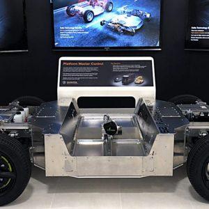 Electric Vehicle Platforms