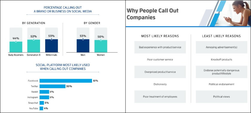 social media consumer sentiment analysis