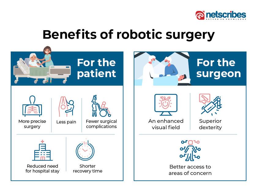 robotic surgery benefits